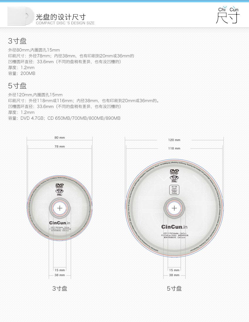 光盘设计规范尺寸