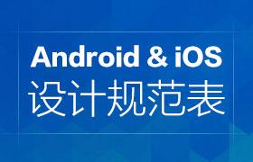 【不定期更新】Android & iOS 设计规范表