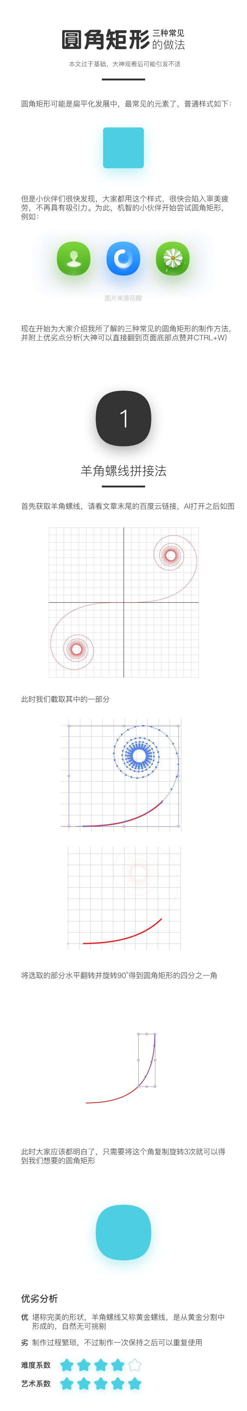 3种圆角矩形绘制方法