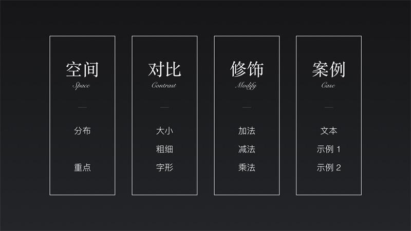 文案字体排版