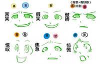 绘画教程:简单表情画法