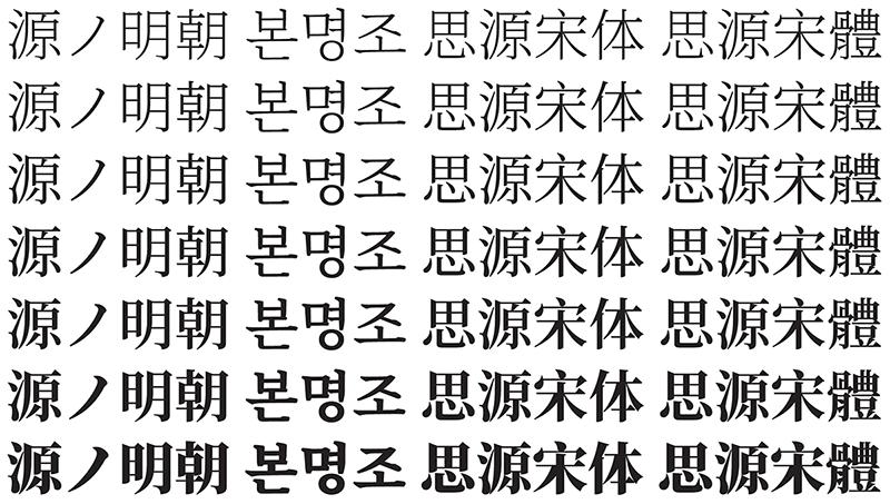 思源宋体(Noto Fonts)全套下载