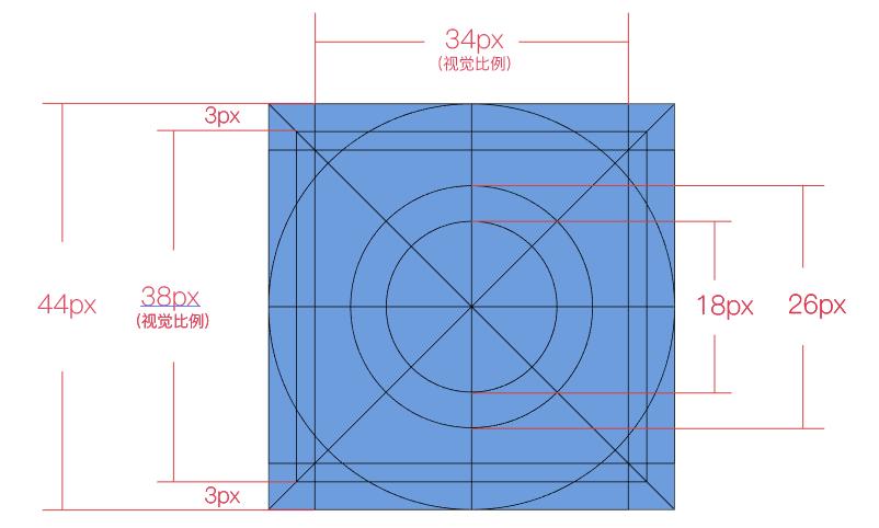 新手科普文,图标栅格系统基础知识+案例演示