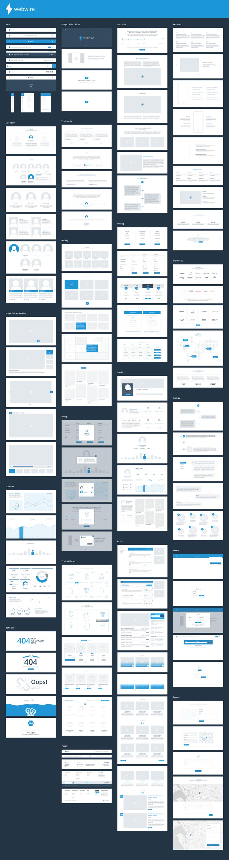 110+网页标准UI设计模块,PSD源文件