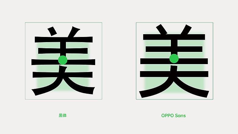 OPPO Sans 正式版,免费商用中文字体