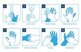 12步洗手步骤示意图,AI源文件